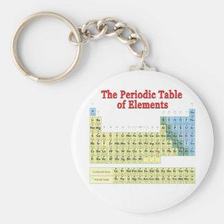 Tabla de elementos periódica llavero redondo tipo pin