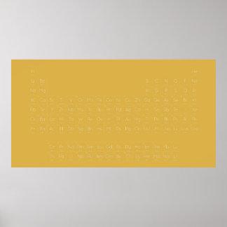 Tabla de elementos periódica minimalista póster