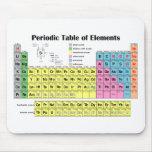 Tabla de elementos periódica Mousepad Alfombrillas De Ratón