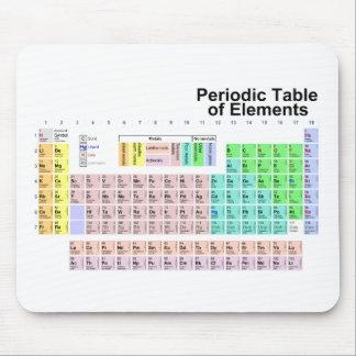 Tabla de elementos periódica mousepads
