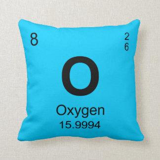 Tabla de elementos periódica (oxígeno) cojines