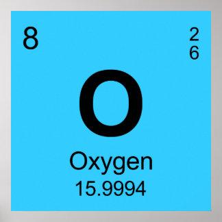 Tabla de elementos periódica (oxígeno) póster