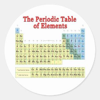 Tabla de elementos periódica pegatina redonda