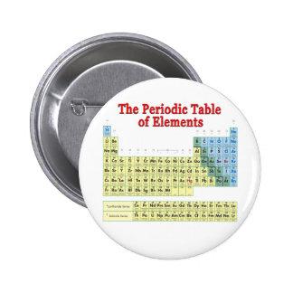 Tabla de elementos periódica pin redondo 5 cm