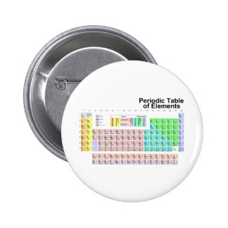 Tabla de elementos periódica pin redondo de 2 pulgadas