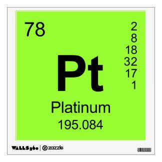 Tabla de elementos periódica (platino)