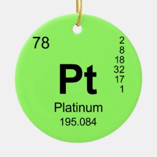 Tabla de elementos periódica platino