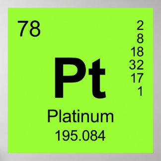 Tabla de elementos periódica (platino) póster