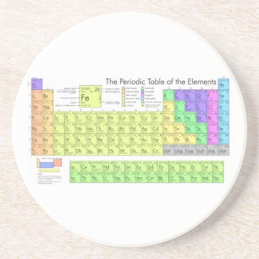 Tabla de elementos periódica posavasos de arenisca
