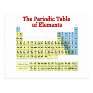 Tabla de elementos periódica postal