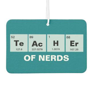 Tabla de elementos periódica química: Profesor