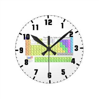 Tabla de elementos periódica relojes de pared