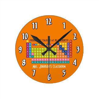 Tabla de elementos periódica reloj redondo mediano