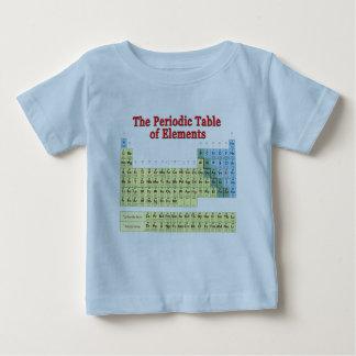Tabla de elementos periódica remera
