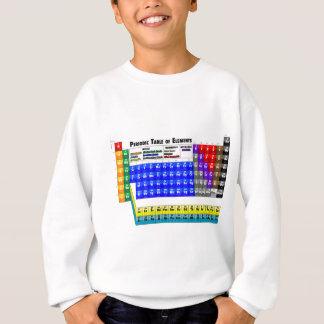 Tabla de elementos periódica sudadera