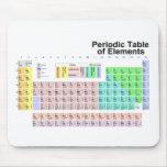 Tabla de elementos periódica tapete de ratón