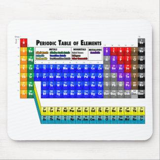 Tabla de elementos periódica tapetes de raton