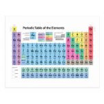 Tabla de elementos periódica tarjeta postal