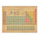 Tabla de elementos periódica tarjetas postales