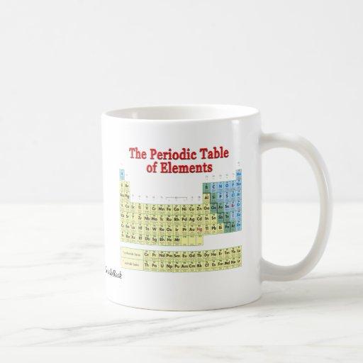 Tabla de elementos periódica taza de café