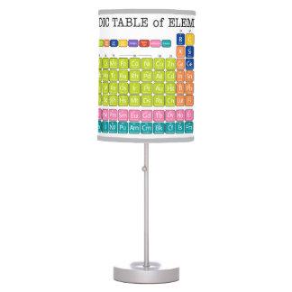 Tabla de elementos periódicamente periódica lámpara de mesilla de noche