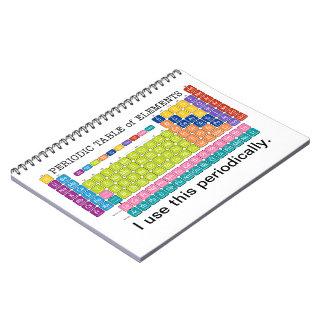 Tabla de elementos periódicamente periódica libro de apuntes