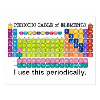 Tabla de elementos periódicamente periódica postales