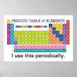 Tabla de elementos periódicamente periódica poster