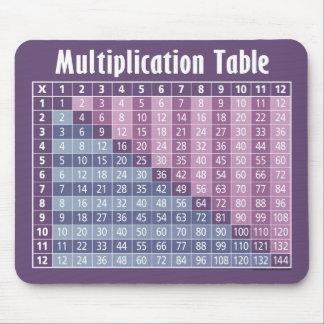 Tabla de multiplicación (calculadora inmediata!) alfombrillas de ratón