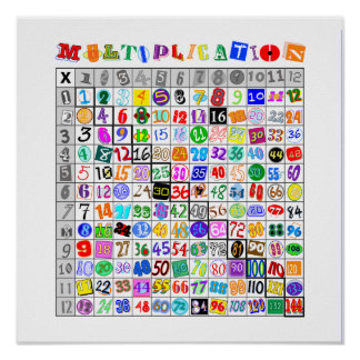 Tabla de multiplicación colorida de la diversión impresiones
