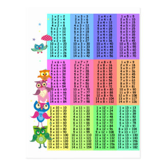 Tabla de multiplicación de los búhos del arco iris postales