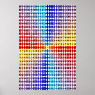 Tabla de multiplicación espiral - cuadrado (cabido póster