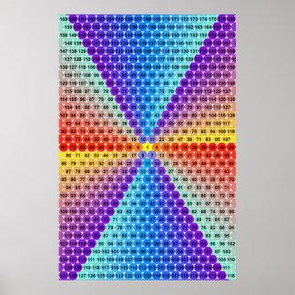 Tabla de multiplicación espiral - hexágono póster