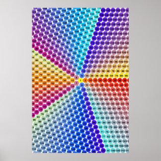 Tabla de multiplicación espiral - Pentágono Póster