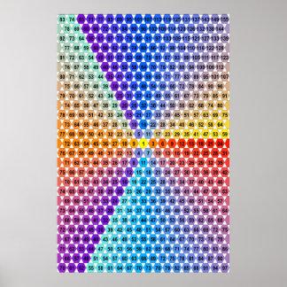 Tabla de multiplicación espiral - triángulo póster
