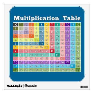 Tabla de multiplicación para las salas de clase vinilo decorativo