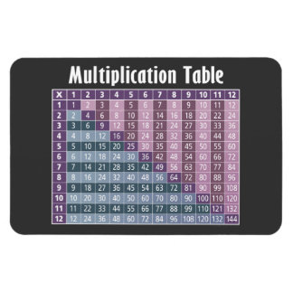 Tabla de multiplicación para los profesores de imanes flexibles