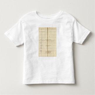 Tabla genealógica, Francia T Shirts