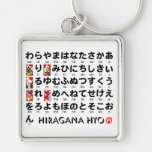 Tabla japonesa de los Hiragana (alfabeto) Llavero