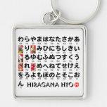 Tabla japonesa de los Hiragana (alfabeto) Llavero Cuadrado Plateado