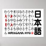 Tabla japonesa de los Hiragana (alfabeto) Ninja Posters