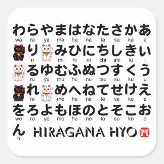 Tabla japonesa de los Hiragana alfabeto Pegatinas Cuadradas Personalizadas