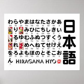 Tabla japonesa de los Hiragana (alfabeto) Póster