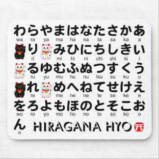 Tabla japonesa de los Hiragana (alfabeto) Tapete De Ratones