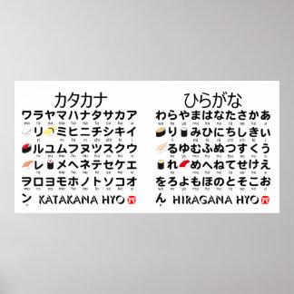 Tabla japonesa de los Hiragana y de las katakanas  Poster