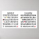 Tabla japonesa de los Hiragana y de las katakanas  Póster