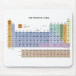 tabla periódica alfombrilla de ratones
