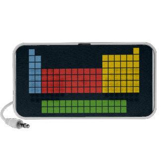Tabla periódica notebook altavoz