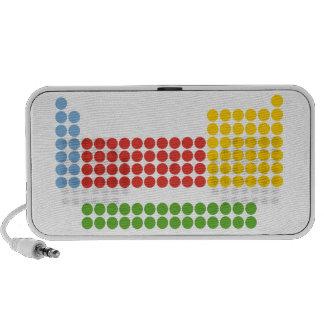 Tabla periódica mini altavoz