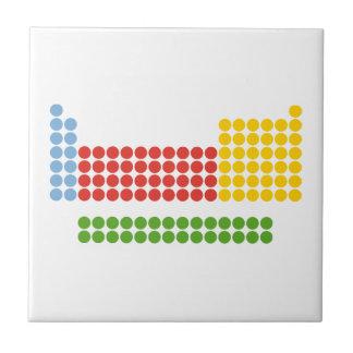 Tabla periódica teja  ceramica